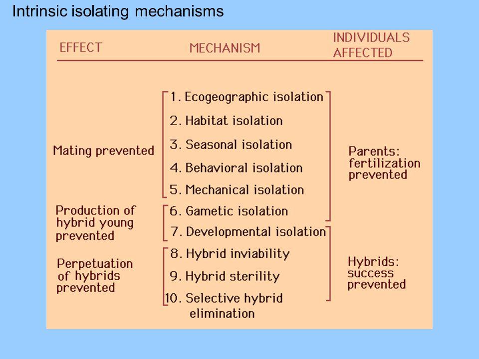 Intrinsic isolating mechanisms