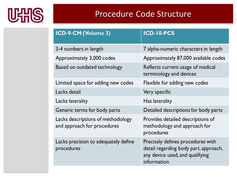 Procedure Code Structure
