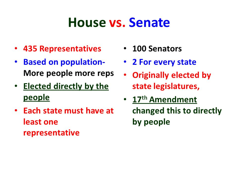 us senate vs the house of representative essay What's the difference between house of representatives and senate the  united states congress is the legislative branch of the federal government and.