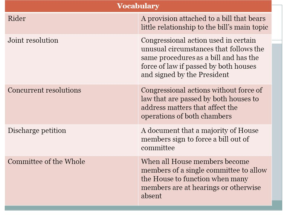 Vocabulary Rider. A provision attached to a bill that bears little relationship to the bill's main topic.
