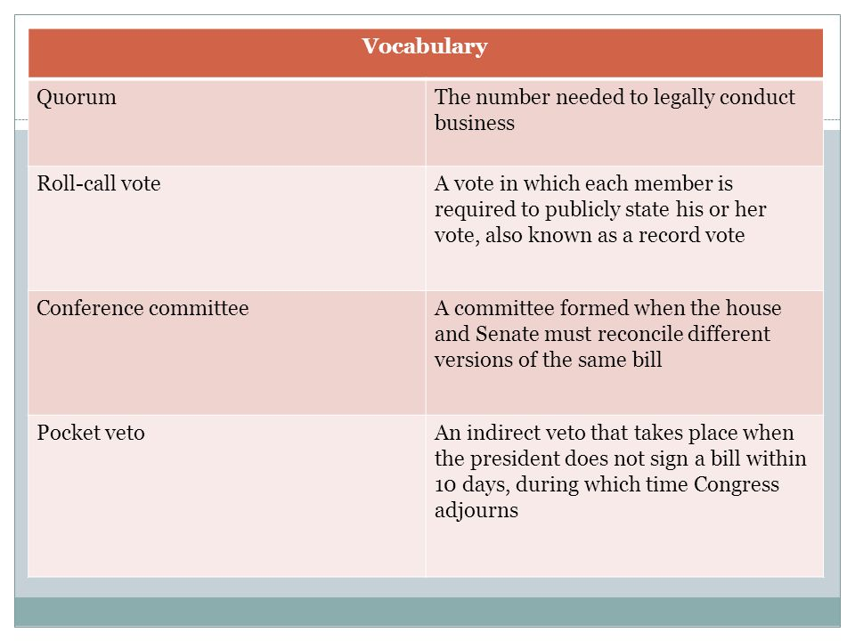Vocabulary Quorum. The number needed to legally conduct business. Roll-call vote.