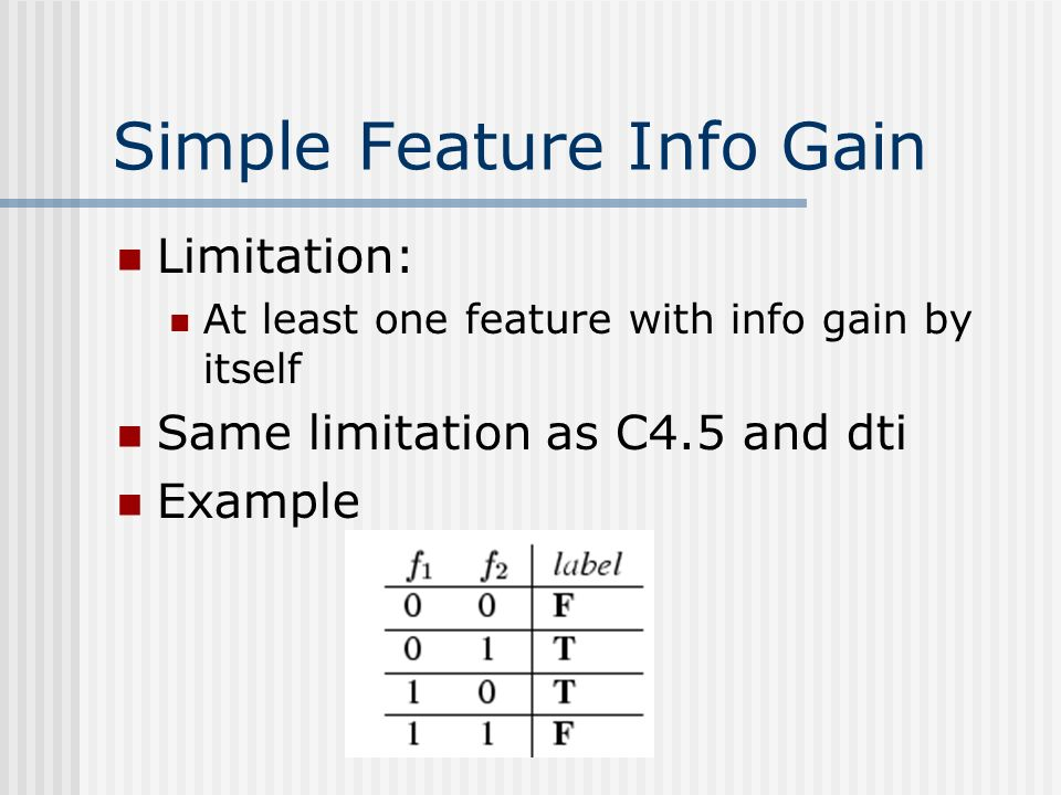 Simple Feature Info Gain