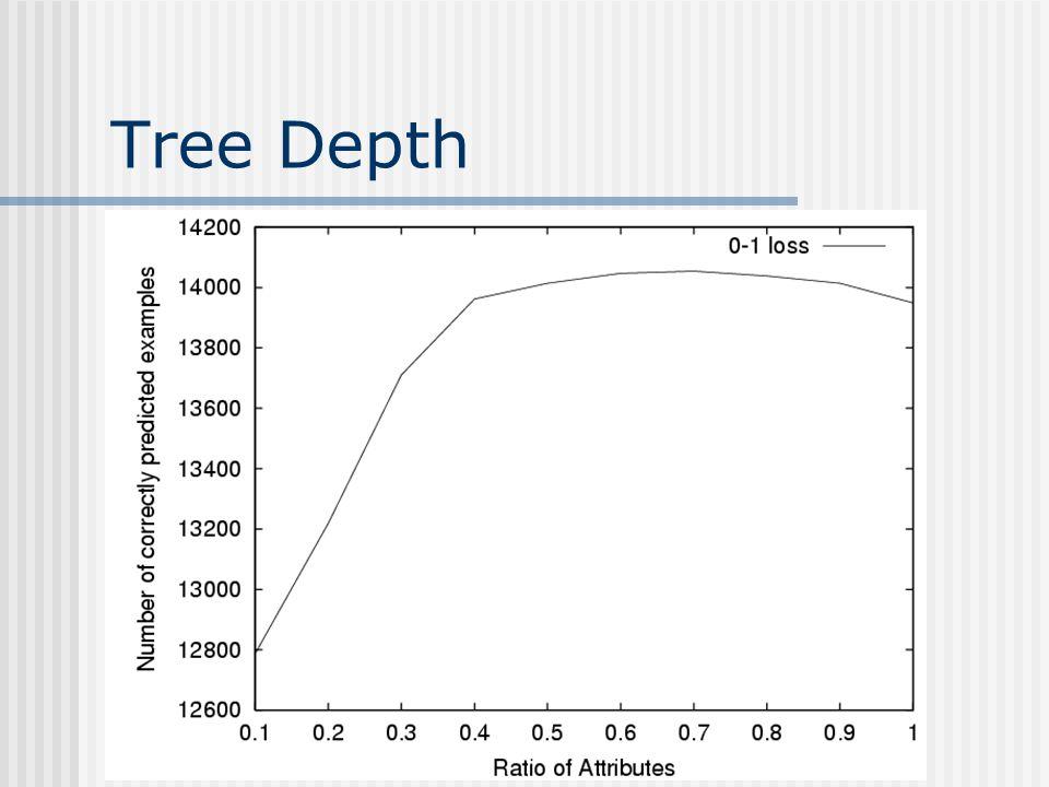 Tree Depth