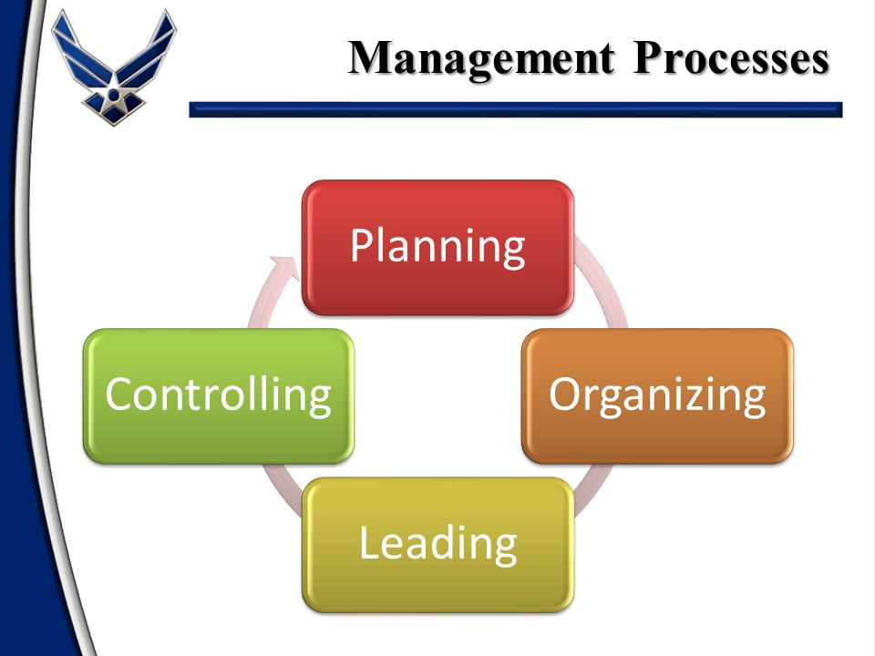 examples of planning organizing leading and Today's concept of organizational  example, planning is the manager's primary function when the organization is  conduct research to improve treatment.
