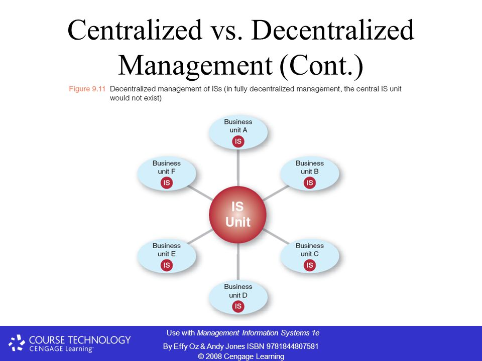 centralize vs decentralize purchasing Apqc's data shows that centralized procurement functions have clear benefits over decentralized procurement functions.