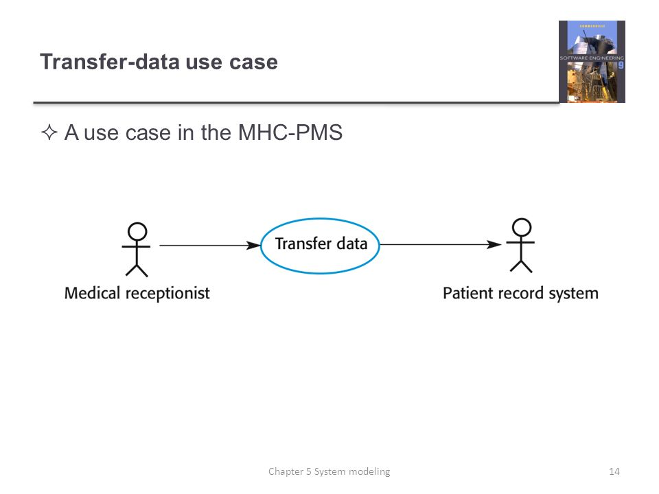 Transfer-data use case