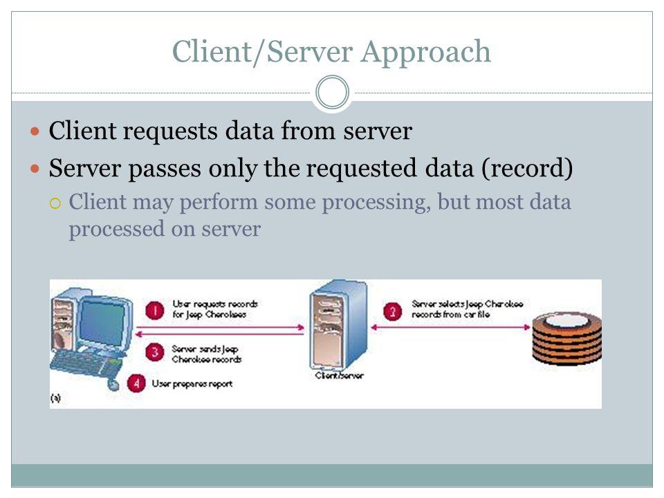 Client/Server Approach