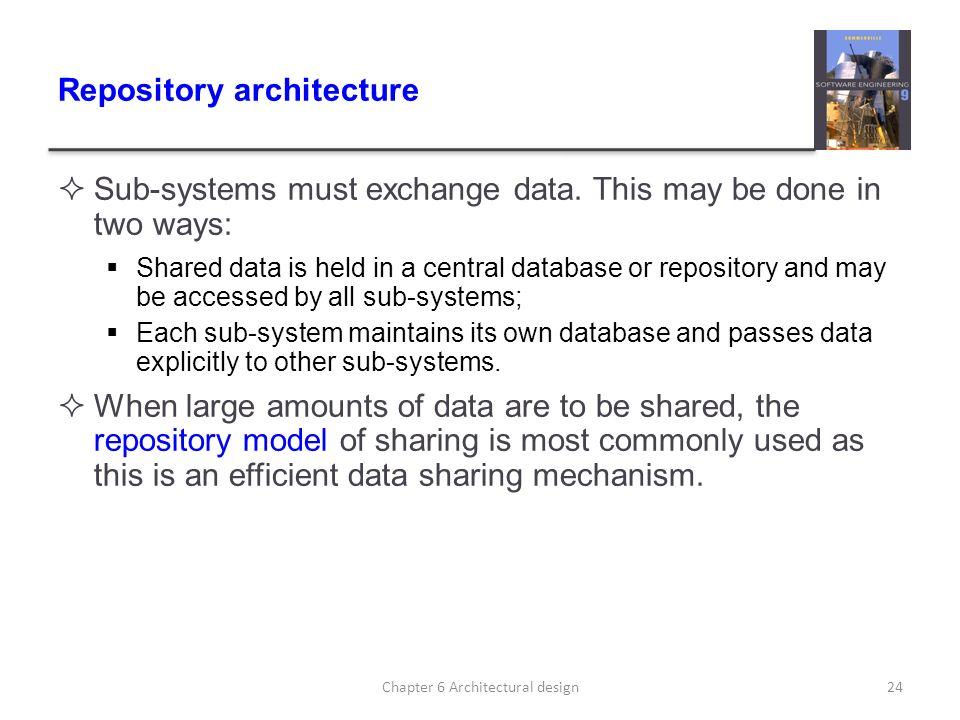 Repository architecture