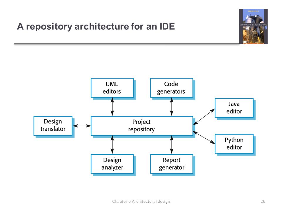 A repository architecture for an IDE