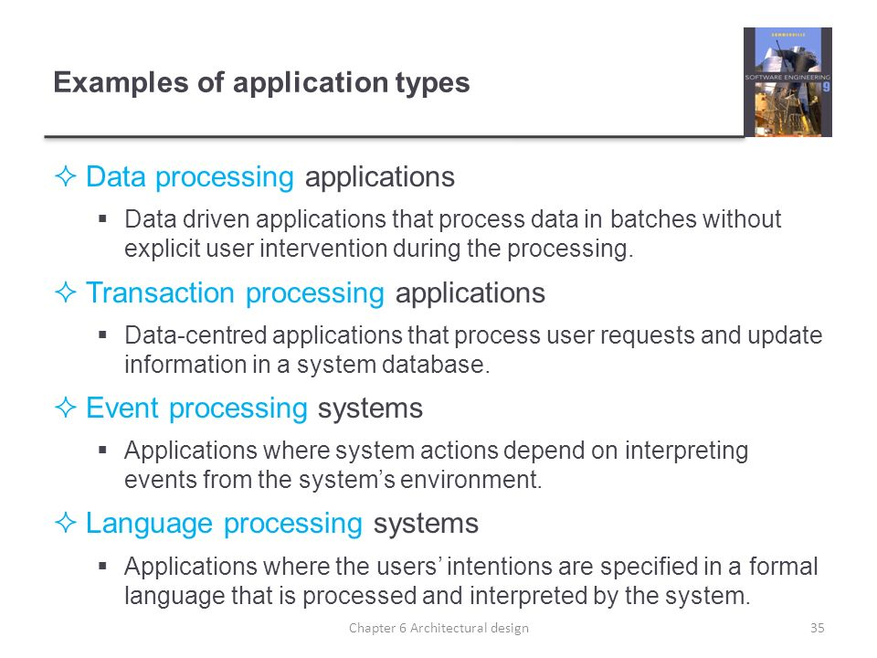 Examples of application types