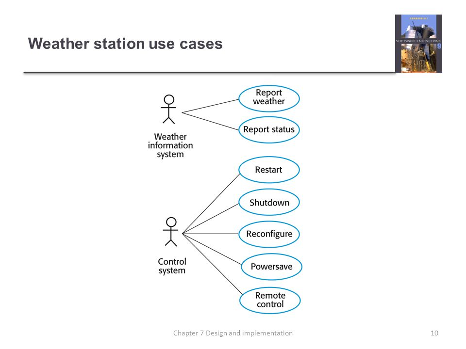 Weather station use cases