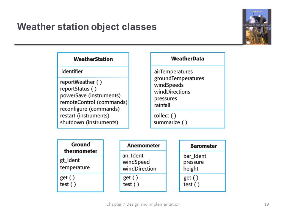 Weather station object classes
