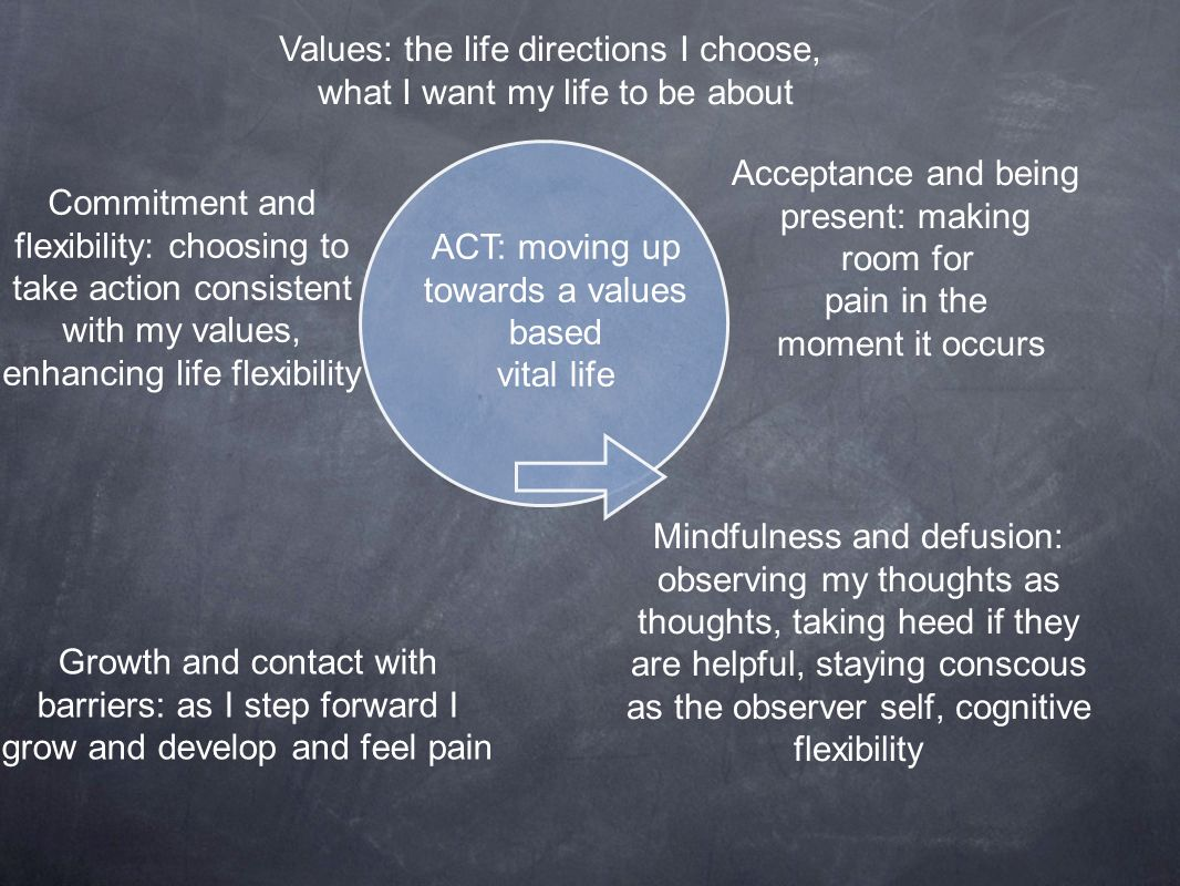 Values: the life directions I choose, what I want my life to be about