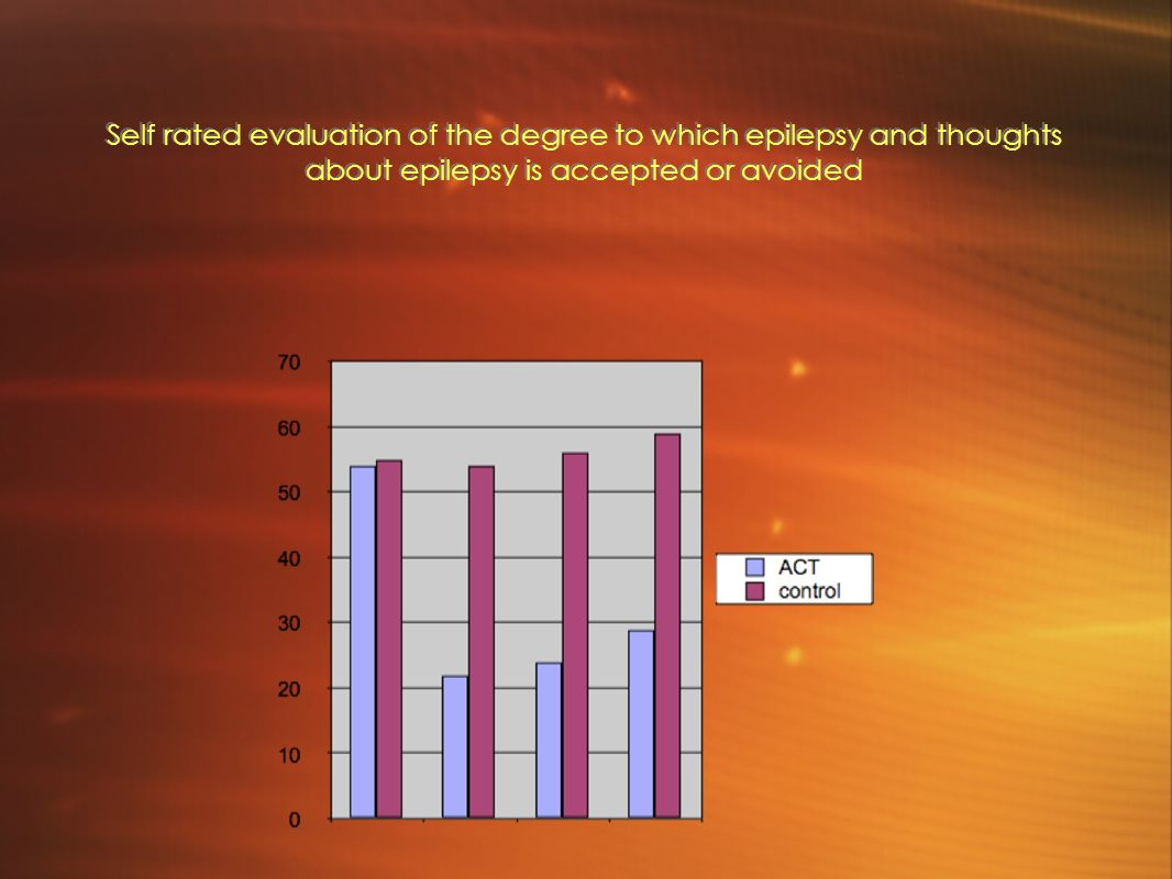 Self rated evaluation of the degree to which epilepsy and thoughts about epilepsy is accepted or avoided