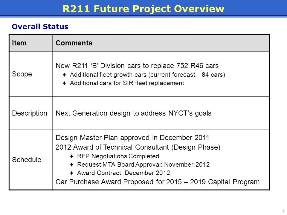 R211 Future Project Overview