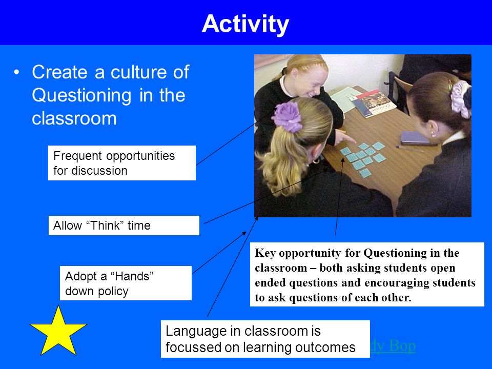 Activity Create a culture of Questioning in the classroom Body Bop