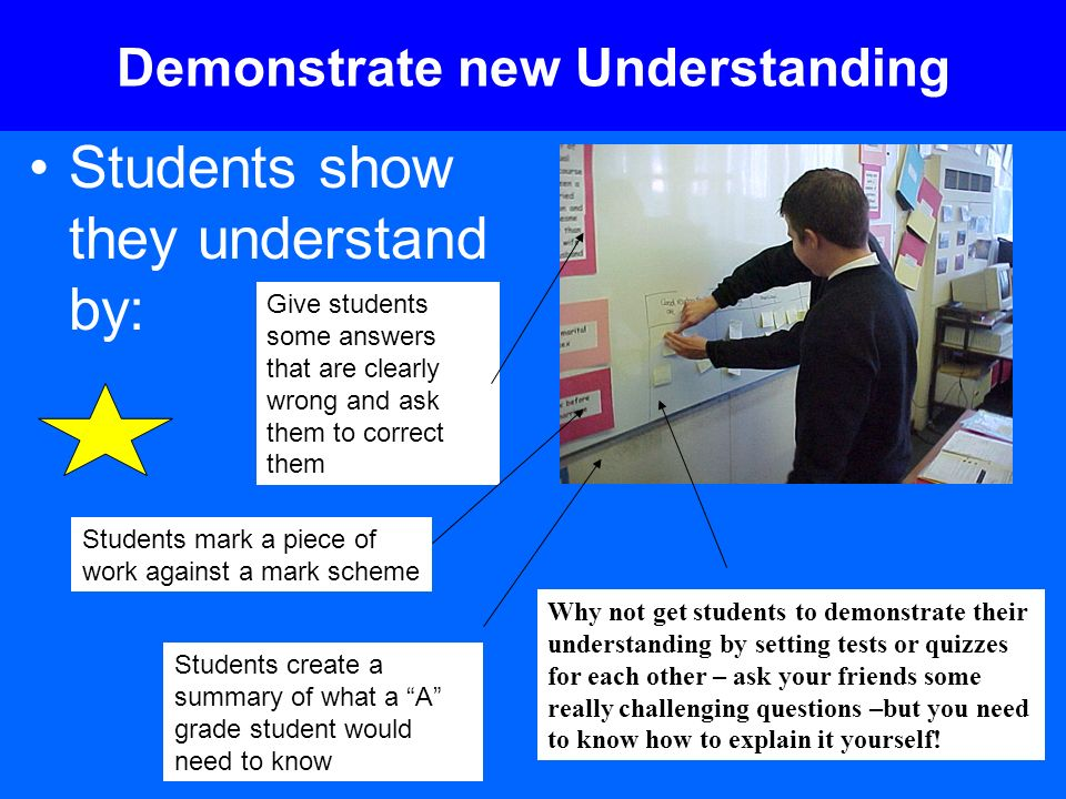 Demonstrate new Understanding