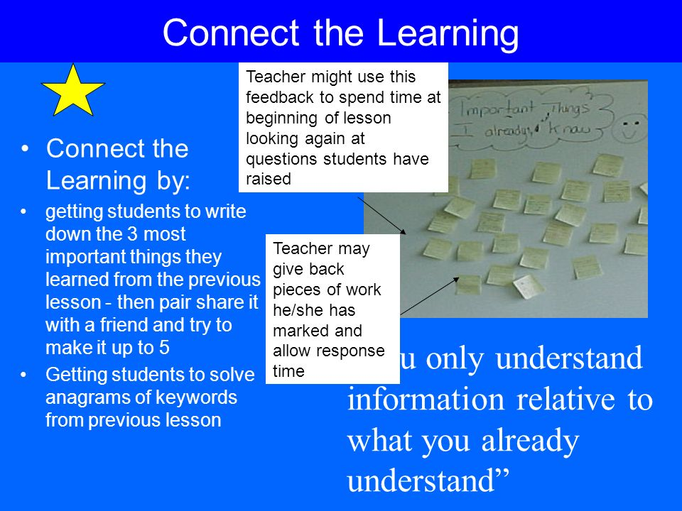 Connect the Learning Teacher might use this feedback to spend time at beginning of lesson looking again at questions students have raised.