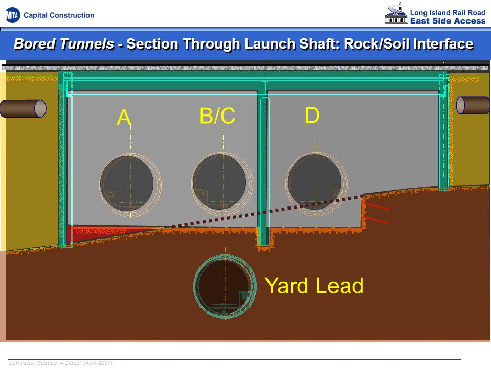 Bored Tunnels - Section Through Launch Shaft: Rock/Soil Interface