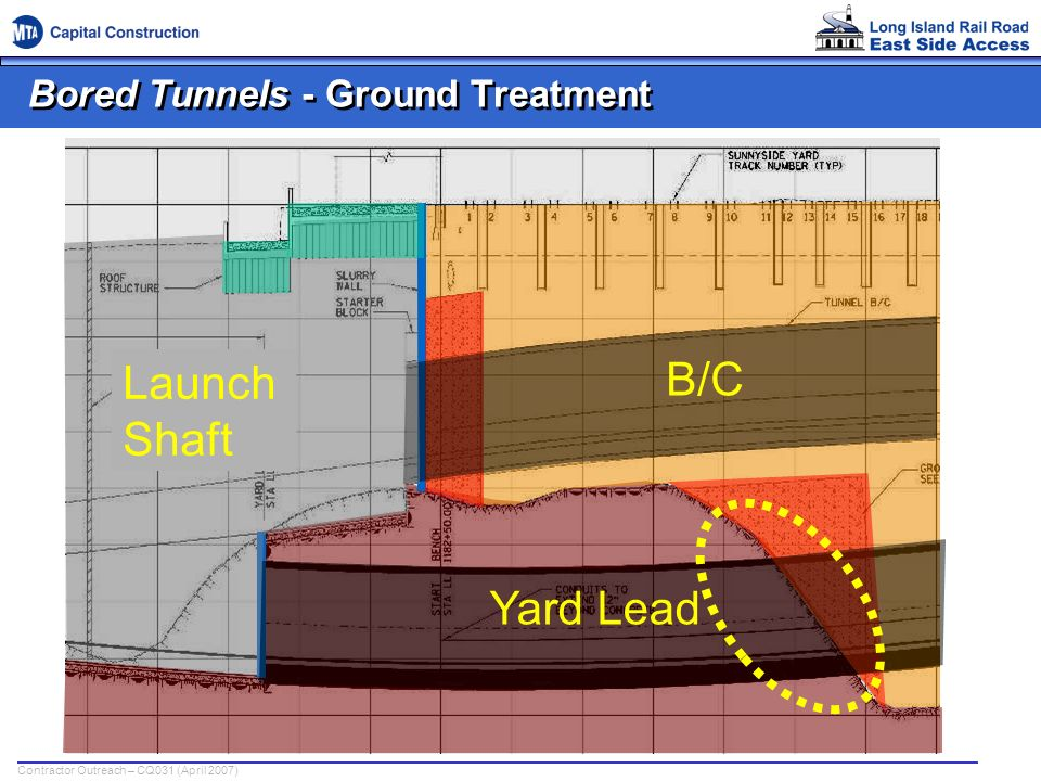 Bored Tunnels - Ground Treatment