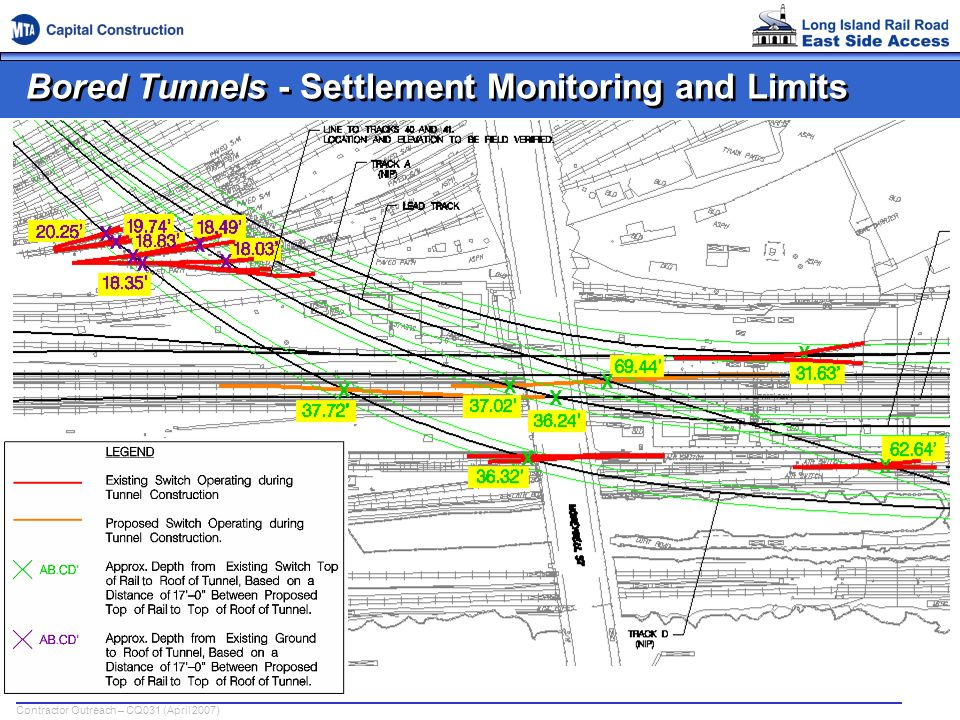 Bored Tunnels - Settlement Monitoring and Limits
