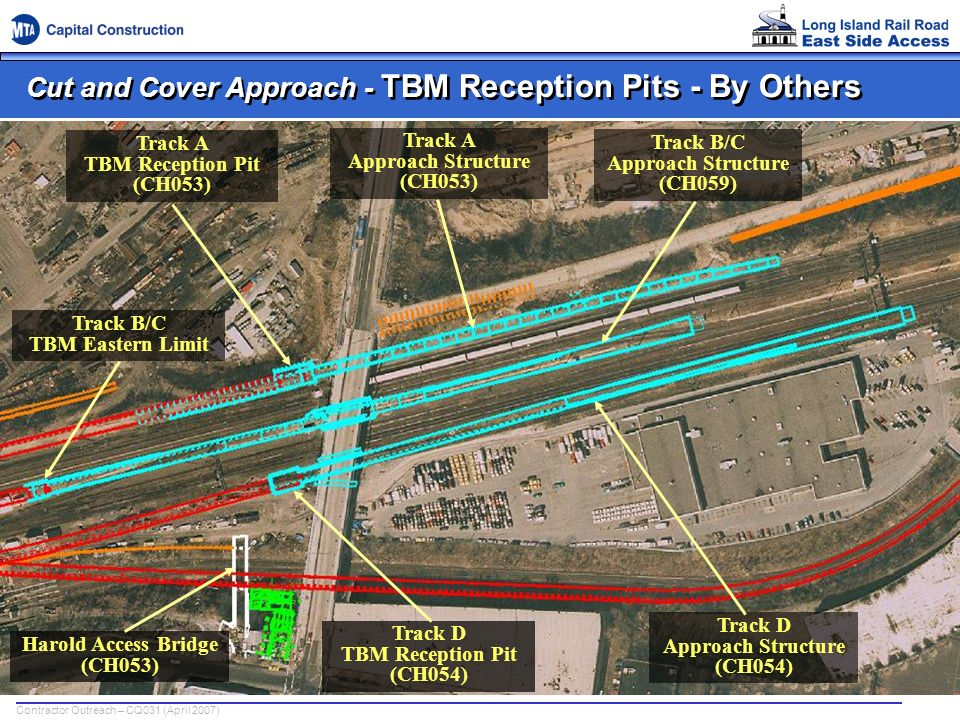 Cut and Cover Approach - TBM Reception Pits - By Others