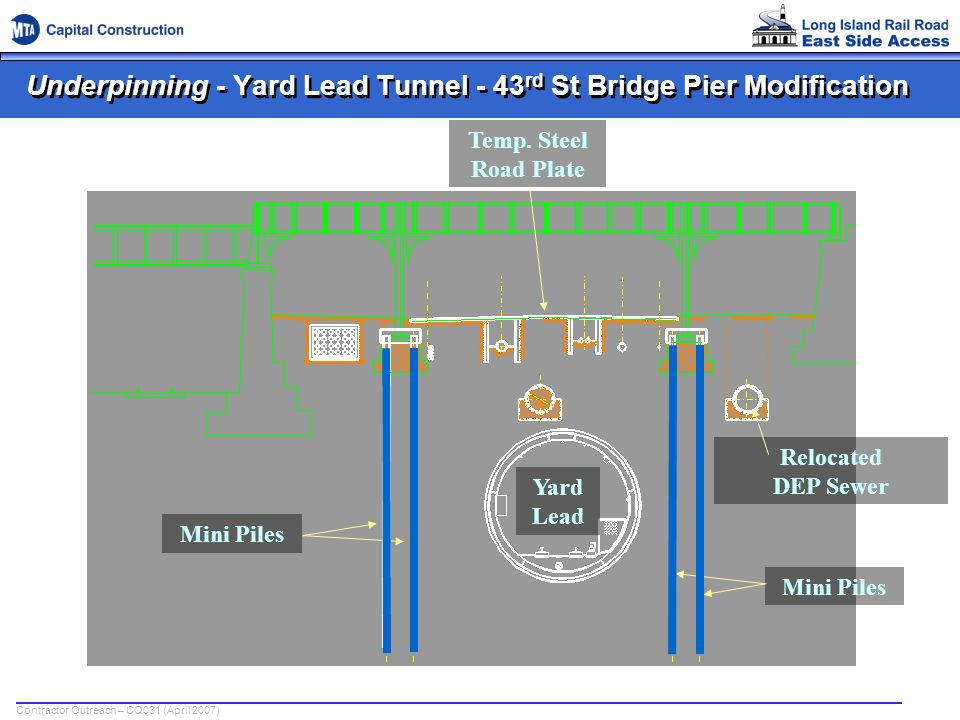 Underpinning - Yard Lead Tunnel - 43rd St Bridge Pier Modification