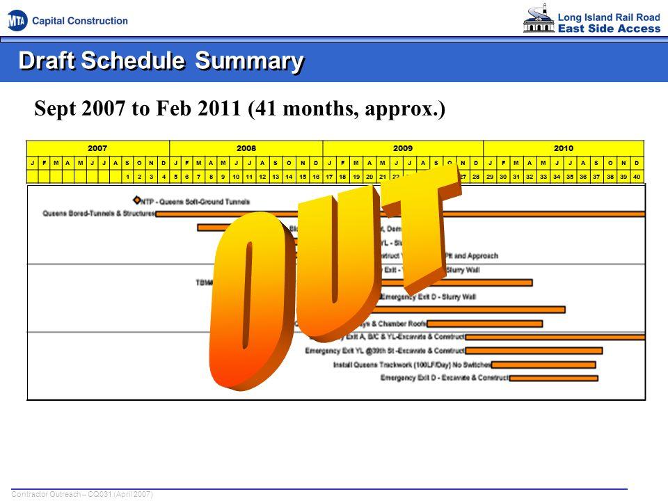 Draft Schedule Summary