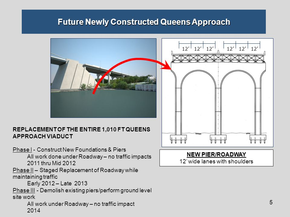 Future Newly Constructed Queens Approach