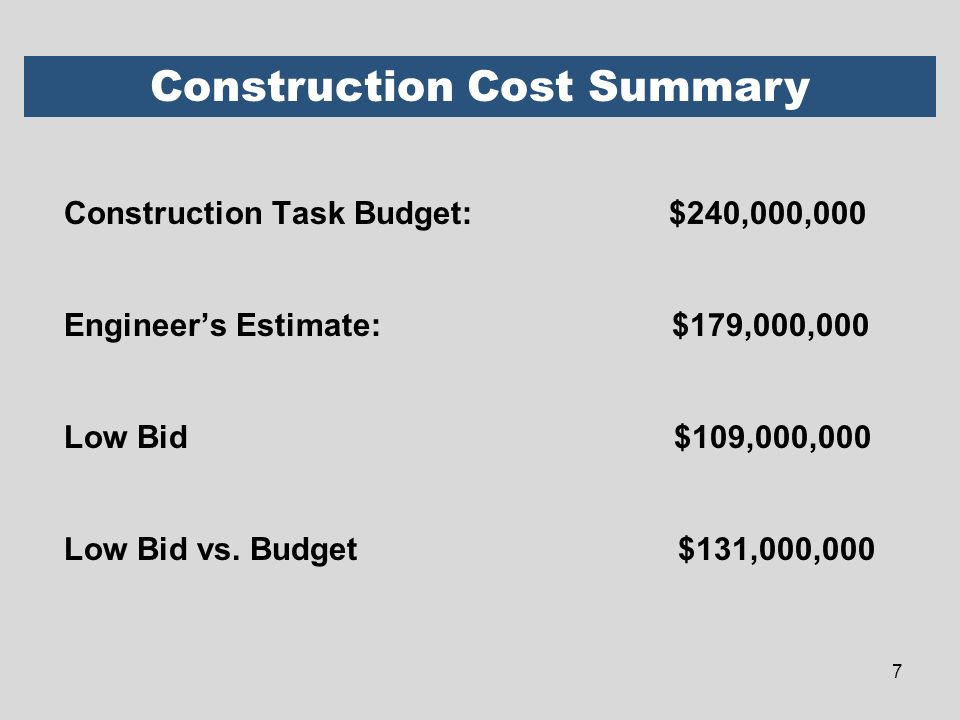 Construction Cost Summary