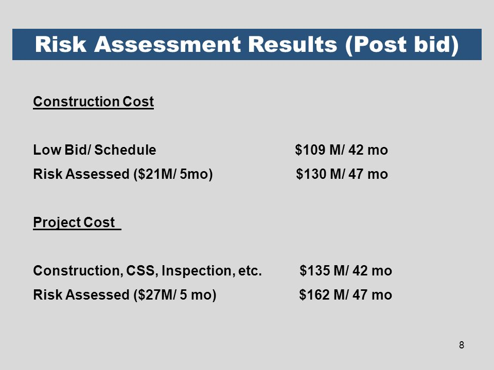 Risk Assessment Results (Post bid)