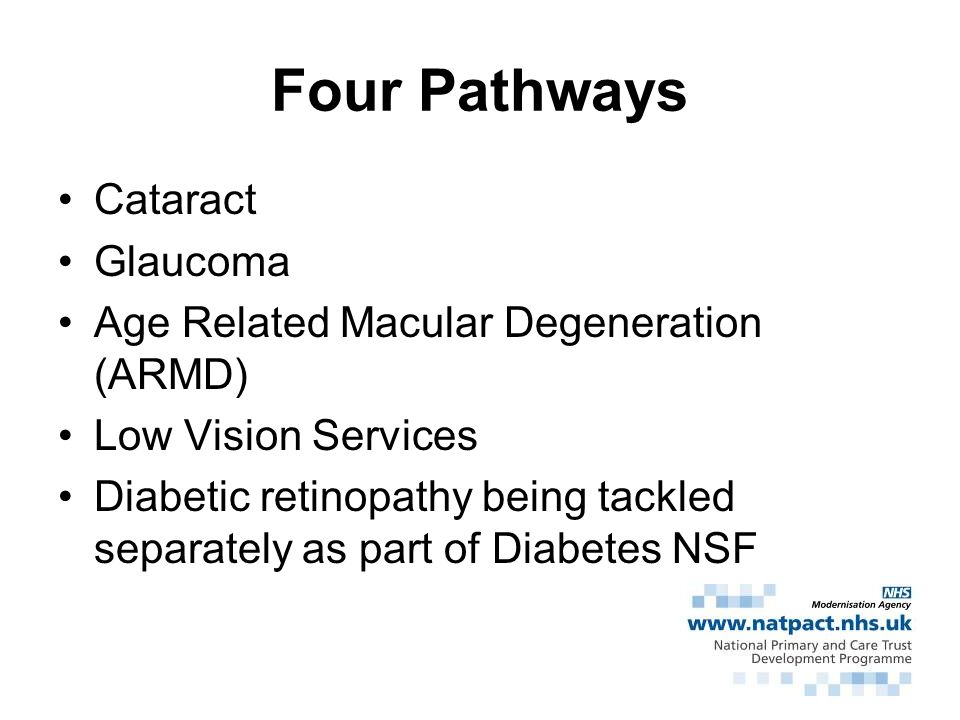 Four Pathways Cataract Glaucoma