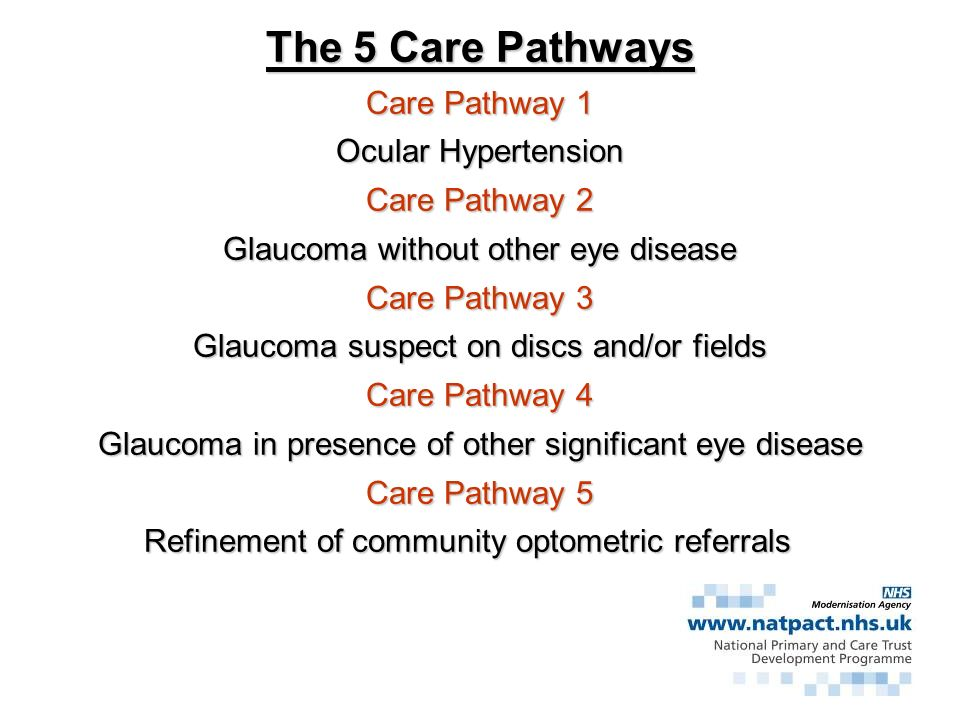 The 5 Care Pathways Care Pathway 1 Ocular Hypertension Care Pathway 2