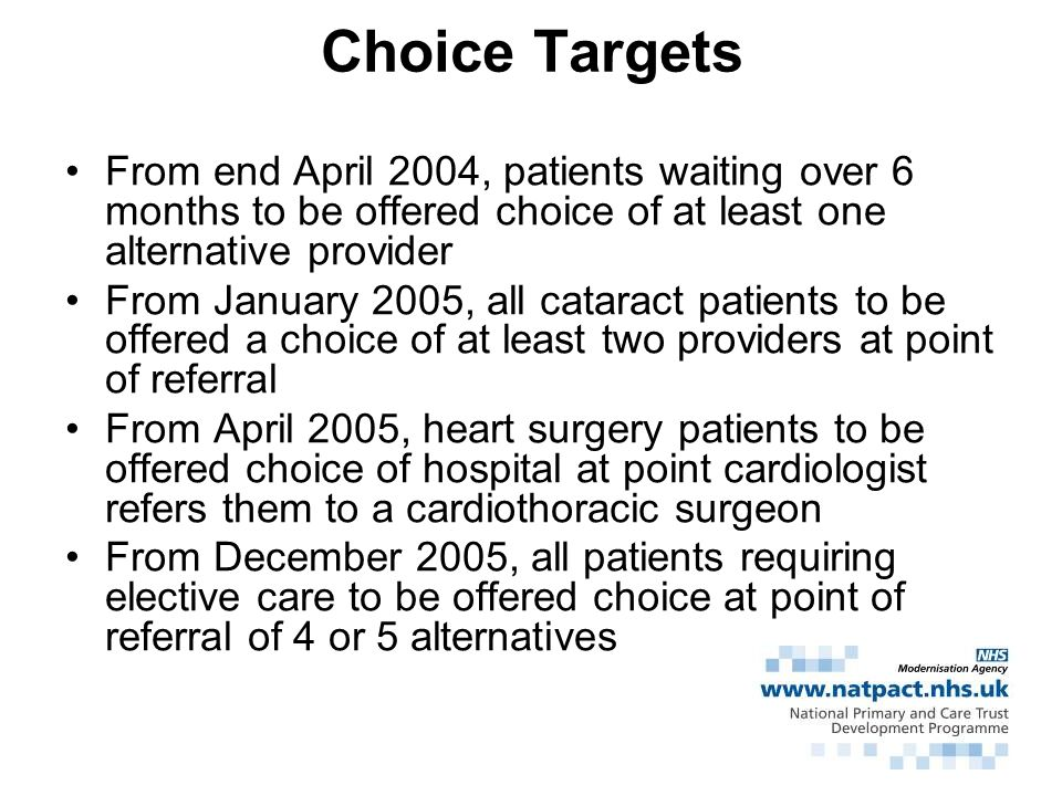 Choice Targets From end April 2004, patients waiting over 6 months to be offered choice of at least one alternative provider.