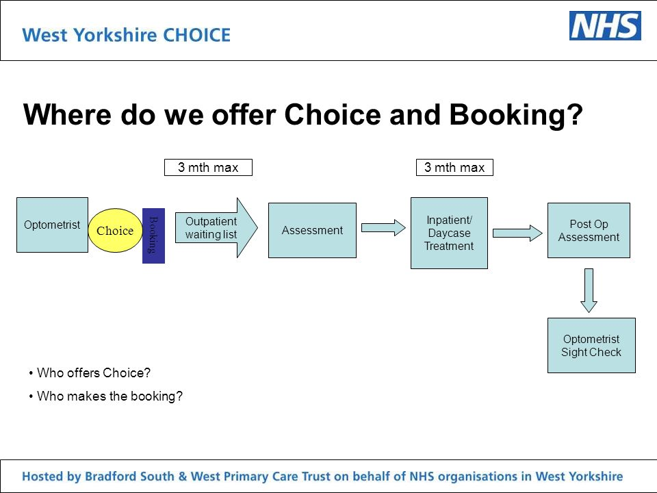 Where do we offer Choice and Booking