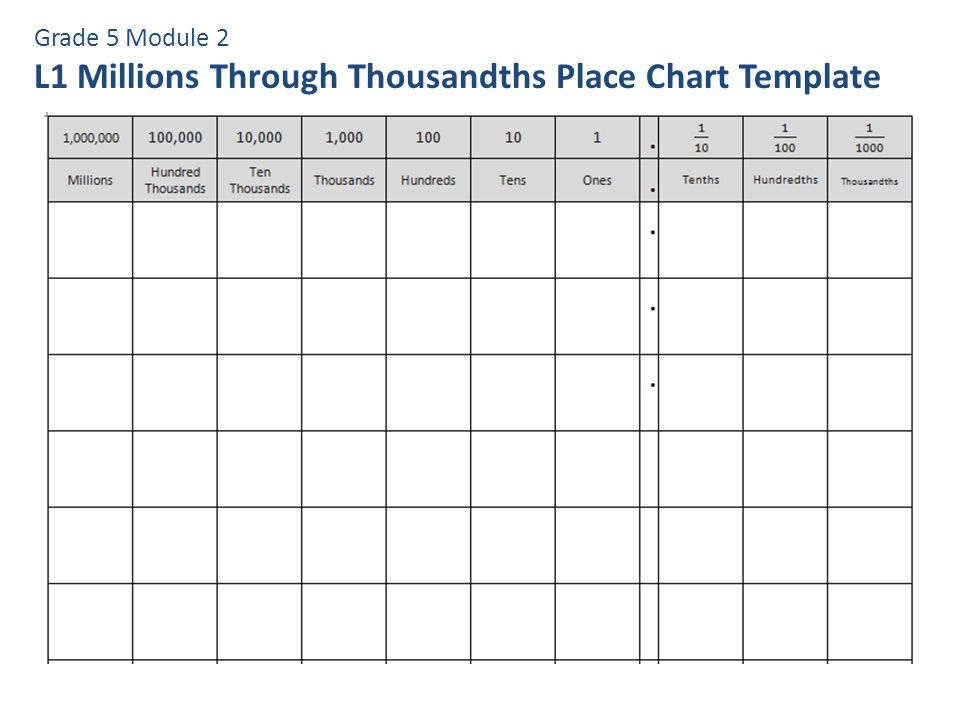 Place Value Chart Through Thousandths Rebellions