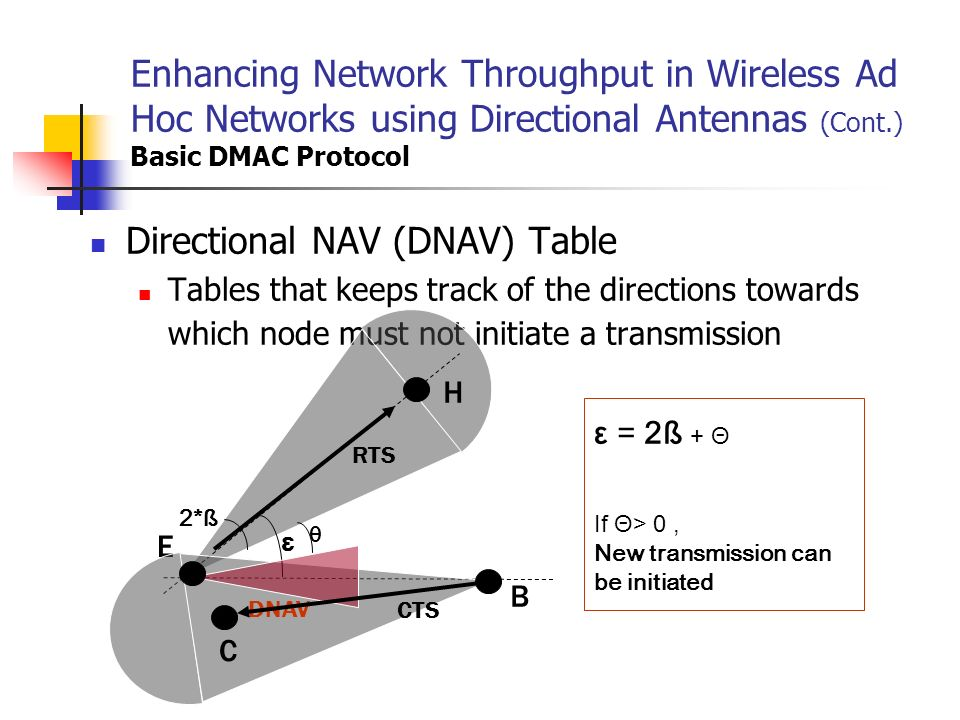 Directional NAV (DNAV) Table