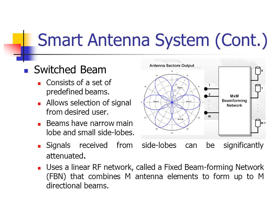 Smart Antenna System (Cont.)