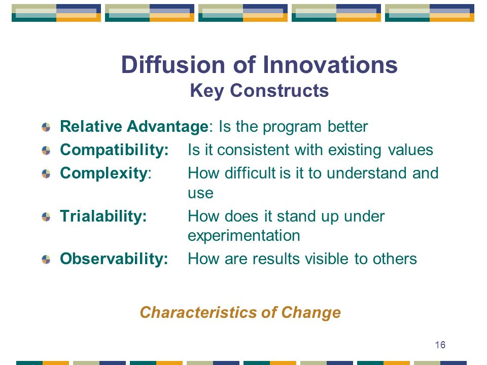 Diffusion of Innovations Key Constructs