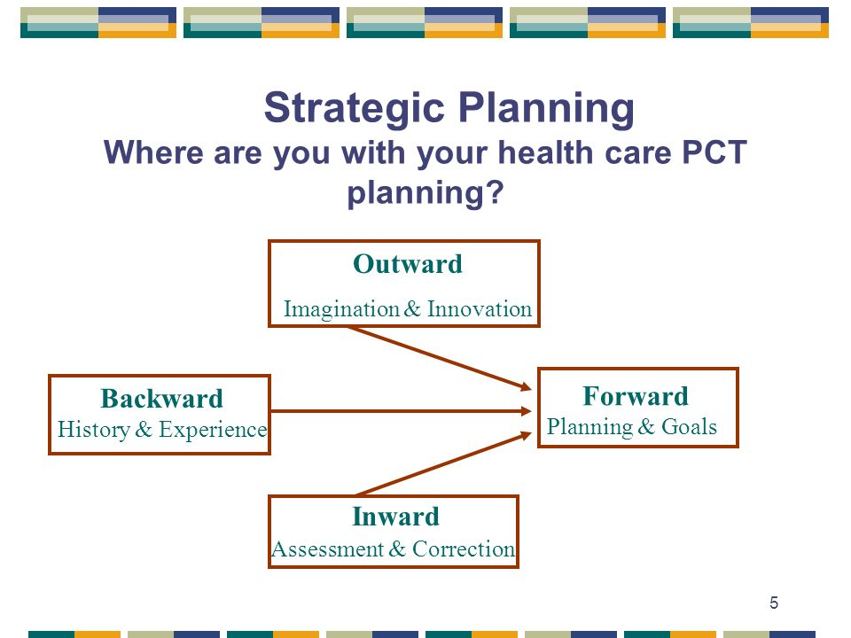 Strategic Planning Where are you with your health care PCT planning