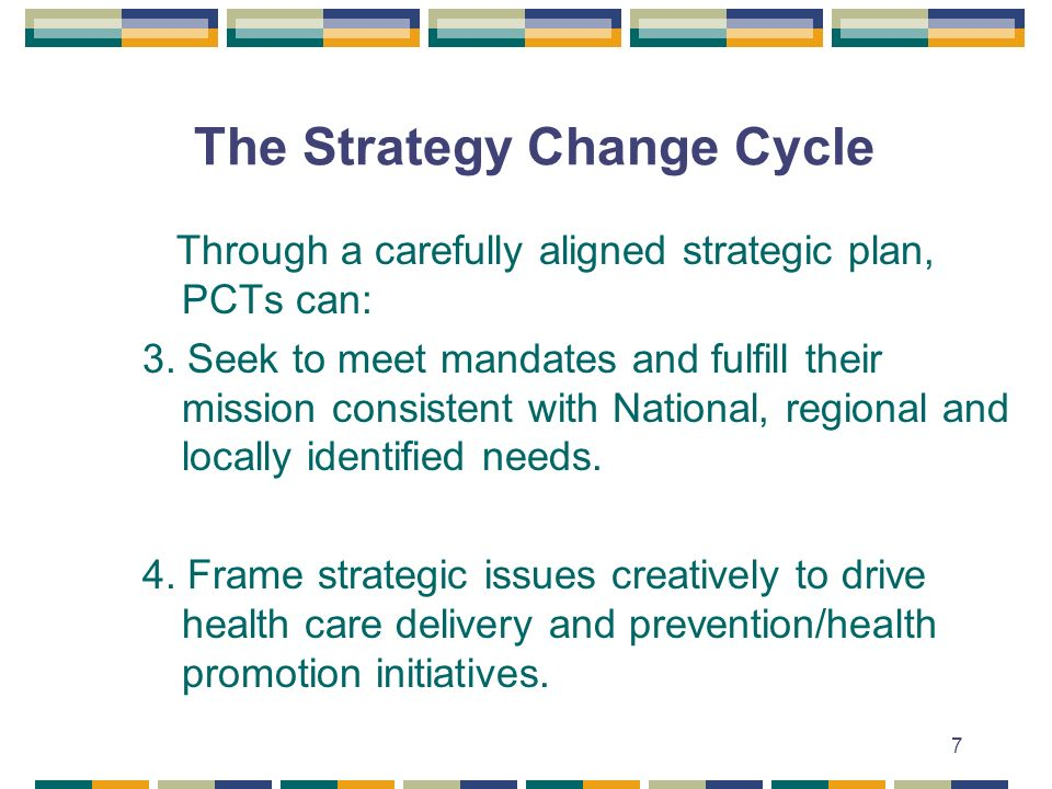 The Strategy Change Cycle