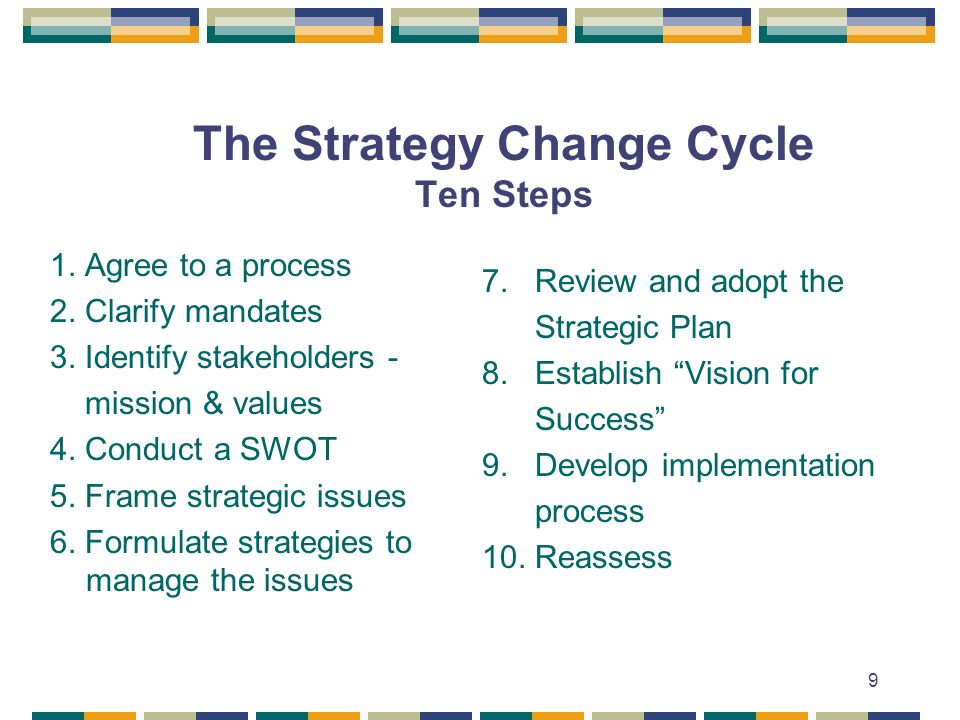 The Strategy Change Cycle Ten Steps