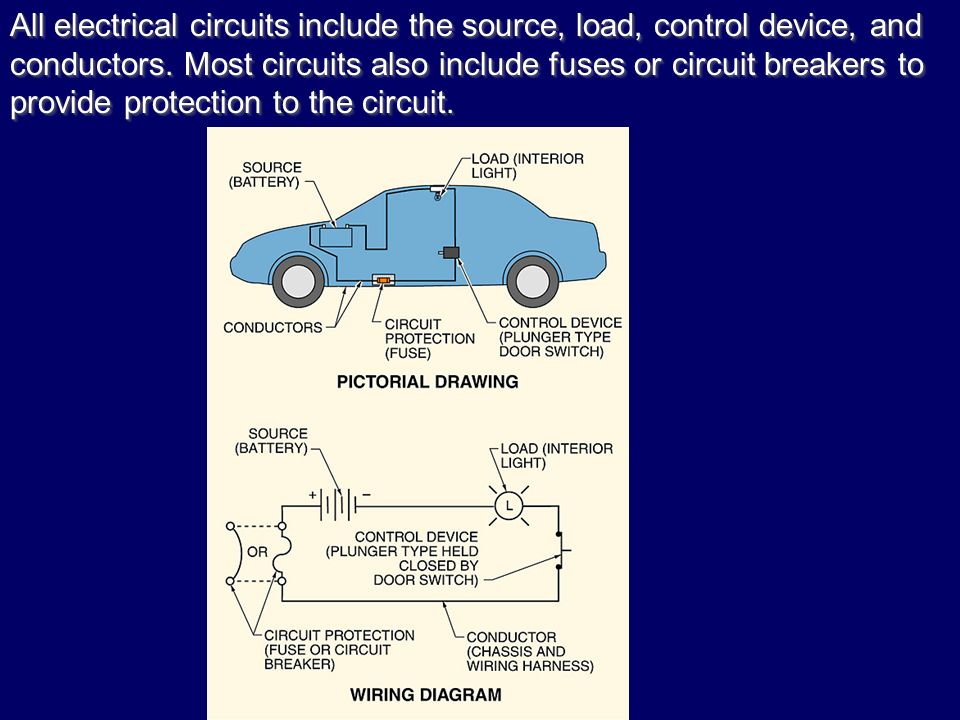 All+electrical+circuits+include+the+source%2C+load%2C+control+device%2C+and+conductors.+Most+circuits+also+include+fuses+or+circuit+breakers+to+provide+protection+to+the+circuit. electrical symbols and diagrams ppt video online download pictorial wiring diagrams generally show components at pacquiaovsvargaslive.co