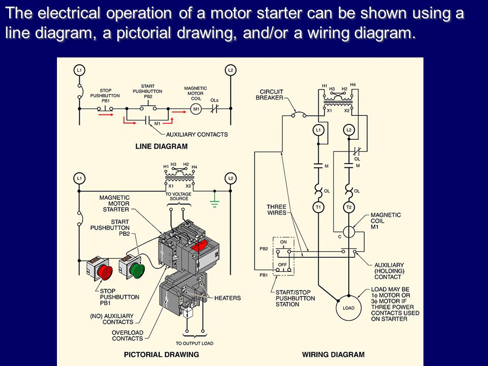 The+electrical+operation+of+a+motor+starter+can+be+shown+using+a+line+diagram%2C+a+pictorial+drawing%2C+and%2For+a+wiring+diagram. electrical symbols and diagrams ppt video online download difference between wiring diagram and circuit diagram at sewacar.co