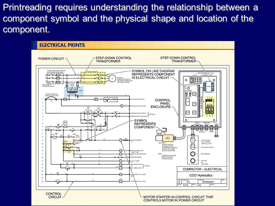 Amazing Ibanez Wiring Small Car Alarm System Diagram Solid Car Starter Circuit Diagram Reznor Wiring Diagram Old Installing A Remote Start PurpleCar Alarm Installation Diagram Electrical Symbols And Diagrams   Ppt Video Online Download