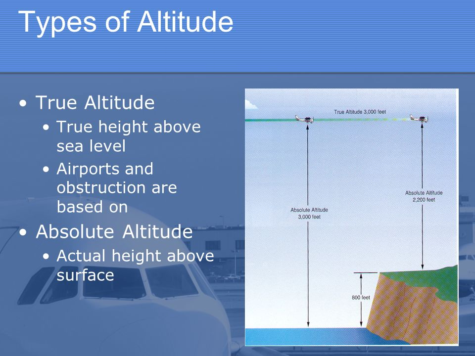 Difference between True Altitude and Pressure Altitude