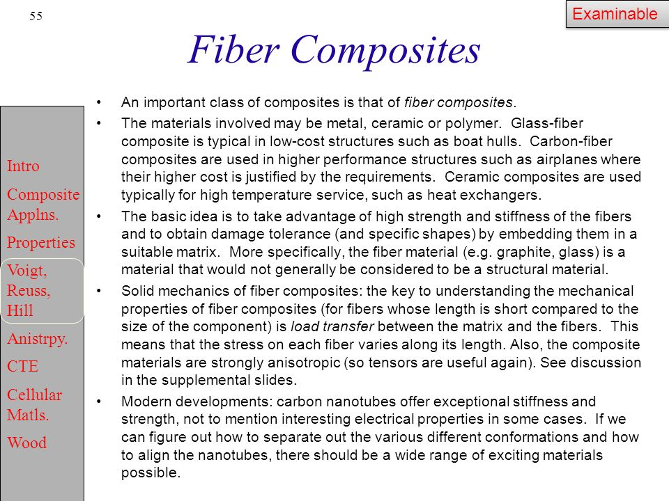 Why is fiber length important in reinforced plastics?