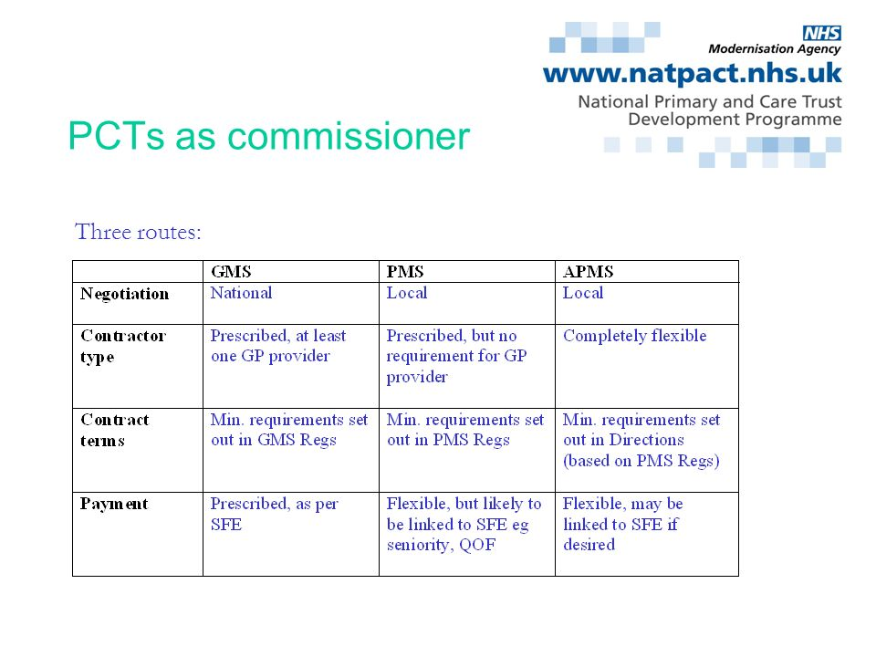 PCTs as commissioner Three routes: