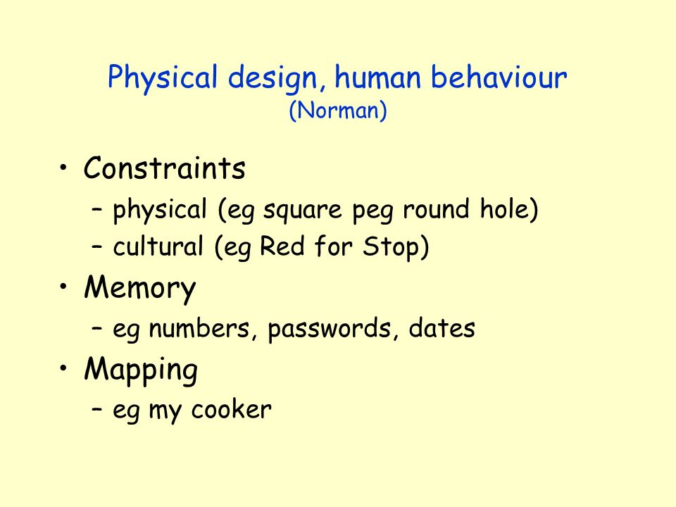 Physical design, human behaviour (Norman)