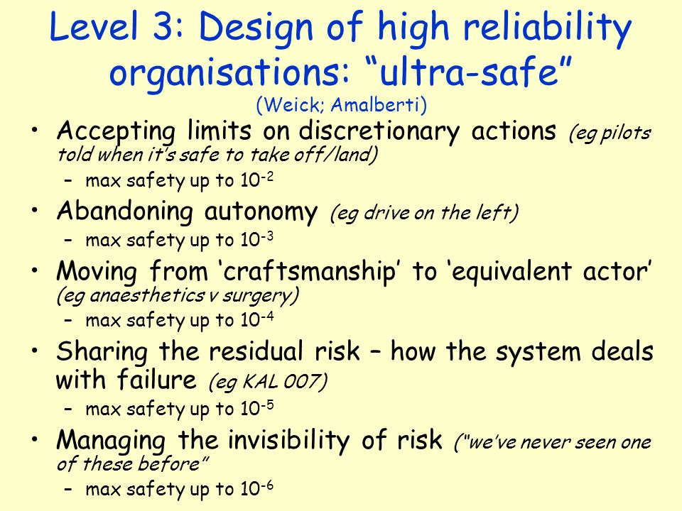 Level 3: Design of high reliability organisations: ultra-safe (Weick; Amalberti)
